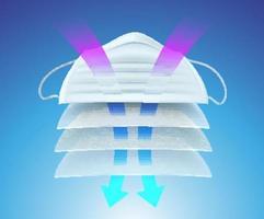 máscara protectora y material filtrante multicapa vector