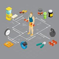 Athletic Fitness System Flowchart Vector Illustration