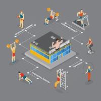 Gym House Isometric Flowchart Vector Illustration