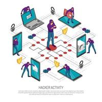 Isometric Hacker Flowchart Vector Illustration