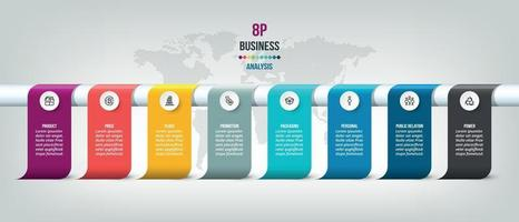 8P analysis business or marketing  infographic template vector