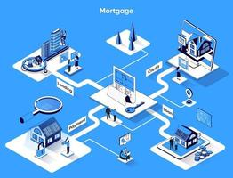 Mortgage 3d isometric web banner vector
