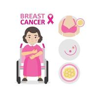 Breast cancer awareness pink ribbon with woman character vector