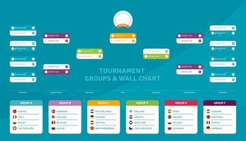 European football Match schedule tournament wall chart bracket football results table with flags and groups of European countries vector illustration