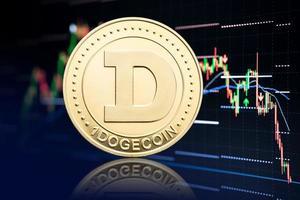 Fondo de gráfico de moneda y cotización de dogecoin con criptomoneda en caída de precio foto