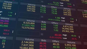 World Stock Exchange Streaming Trade Screen video