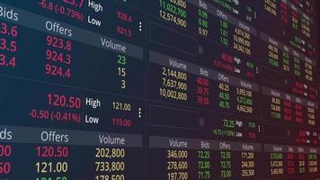 écran de commerce en continu de la bourse mondiale video