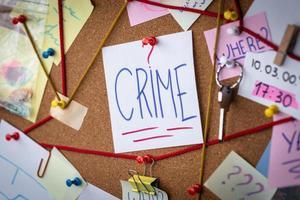 Crime search concept photo