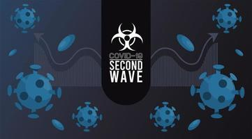 covid19 virus pandemic second wave poster with biosafety sign and particles vector
