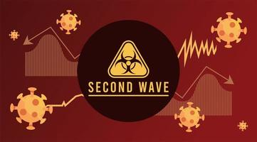 covid19 virus pandemic second wave poster with biosafety signal and statistics vector