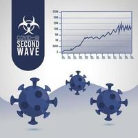 covid19 virus pandemic second wave poster with particlesand statistics infographic vector