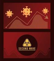 covid19 virus pandemic second wave poster with biosafety sign and statistics vector
