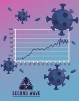 covid19 virus pandemic second wave poster with particles and biosafety sign vector