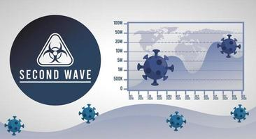 covid19 virus pandemic second wave poster with particlesand statistics vector
