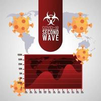 covid19 virus pandemic second wave poster with earth maps and caution signal vector