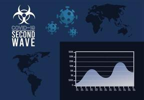 covid19 virus pandemic second wave poster with earth maps and biohazard signal vector