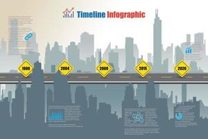 Business road map timeline infographic city designed for abstract background template milestone. Element modern diagram process technology digital marketing data presentation chart vector