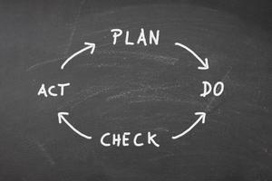 Plan, Do, Check, and Act words on a blackboard. Quality management concept photo