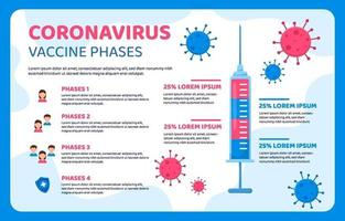 COVID 19 Vaccine Infographic vector