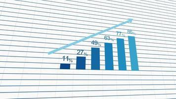 gráfico de barras mostrando crescimento ou animação em 3D do mercado em alta video