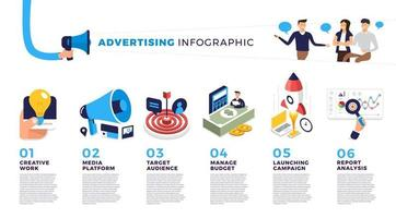 Advertising infographic vector