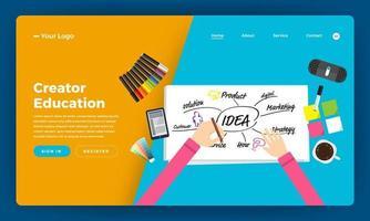 curso en línea del concepto de diseño plano del sitio web de diseño de maquetas sobre thining y escritor creativo. ilustración vectorial. vector