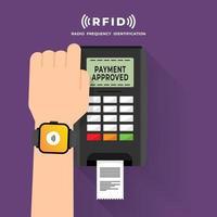 RFID Illustration Vector