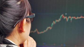 Close up eyes of businesswoman in glases working in office with red and green candlestick chart and stock trading on computer screen video