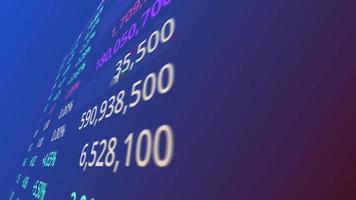 tela de negociação de streaming da bolsa de valores mundial video