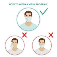 How to wear medical mask properly icons vector