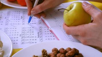 Charting out a Meal Plan video