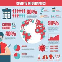 Infographics for Covid 19 Awareness vector