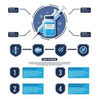 Covid 19 Vaccine Infographic Template vector