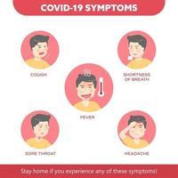 COVID19 symptoms cartoon in flat style Coronavirus vector