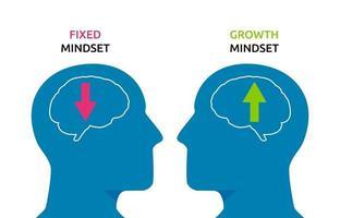 Human head symbols with fixed mindset vs growth mindset concept illustration vector