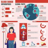 World Blood Donor Infographics vector
