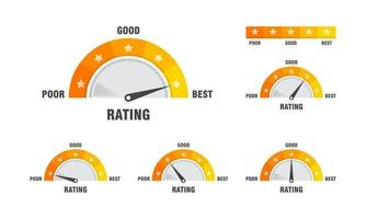 High risk concept on speedometer vector illustration Speedometer icon Colorful infographic gauge element vector