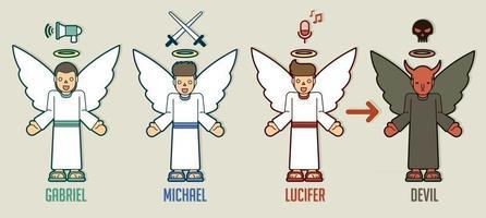 dibujos animados de ángeles de dios en la biblia vector