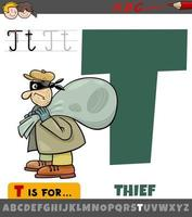 letter T from alphabet with cartoon thief character vector
