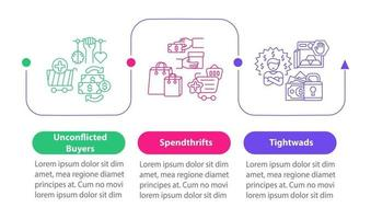 Consumers types vector infographic template