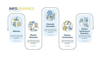 Various genetic disorders vector infographic template
