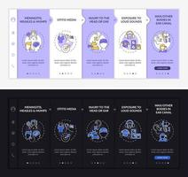 Obtained hypoacusis onboarding vector template