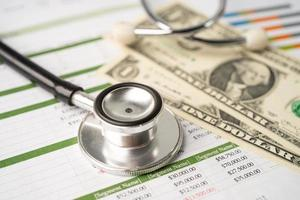 Stethoscope and US dollar banknotes on chart or graph paper, Financial, account, statistics and business data  medical health concept. photo