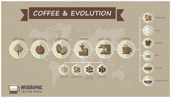 evolución de los elementos infográficos del café y la línea de cuadrícula con el fondo del mapa mundial. concepto de comida y bebida. vector. vector