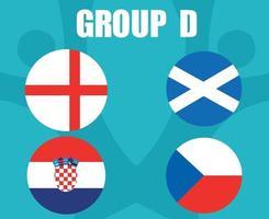 European football 2020 teams.Group D Countries Flags England Scotland Croatia Czech.European soccer final vector