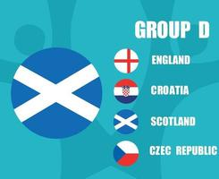 European football 2020 teams.Group D Scotland Flag.European soccer final vector