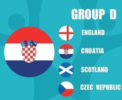 European football 2020 teams.Group D Croatia Flag.European soccer final vector