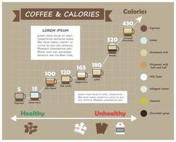 Coffee type and calories infographic . Cup of coffee with multiple color level of liquid  ingredient  and line graph . Flat and simple design . Food and healthcare concept . Vector .