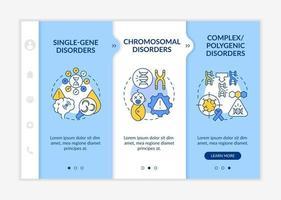 Types of genetic disorders onboarding vector template