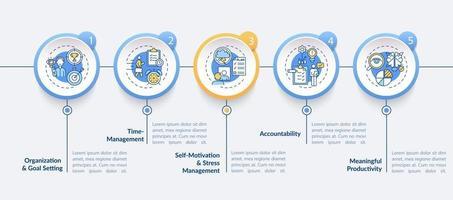 Plantilla de infografía de vector de mejora de habilidades de autorregulación